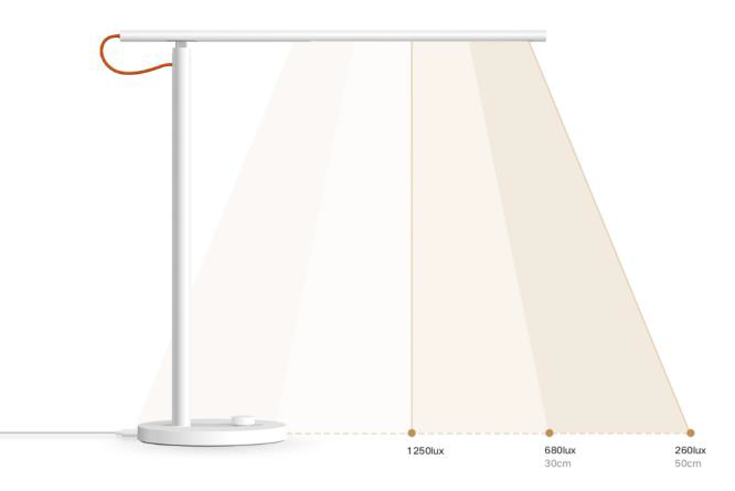 xiaomi-mi-led-desk-lamp-1s-t24